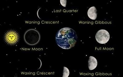 Fresh Air Moments: Moon Phases