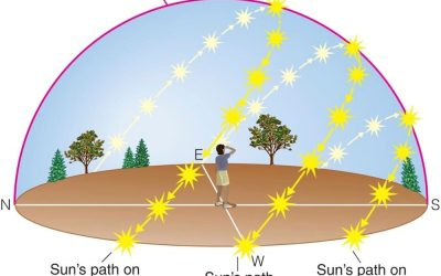 Fresh Air Moments: What on Earth is the Winter Solstice?